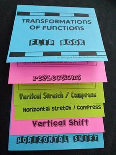 Transformations of Functions Flip Book. Great addition to your Algebra and Precalc classes. This Flip book helps your students review and enhances your teaching of topics on Transformation of Functions in a fun way. Topics include Reflections, Vertical and Horizontal Stretching and Compressing, and Vertical and Horizontal Shifting