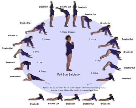 yoga treatments and exercise for diabetes  basic yoga