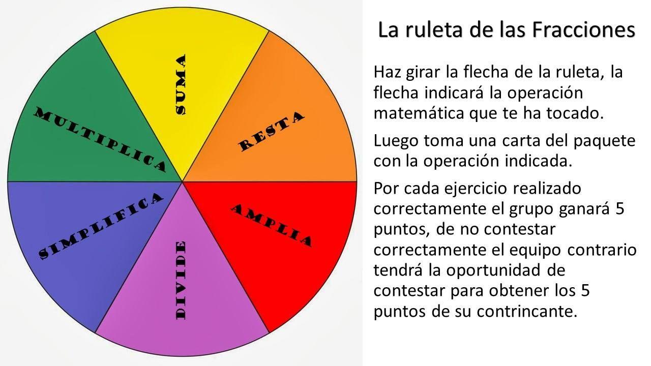 Ruleta de las fracciones | Actividades Educativas y Lúdicas ...