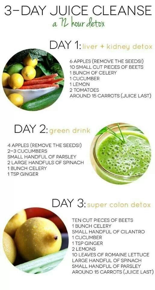 Pin By Mrj Bautista On Juicing Vegetable Fruit Juicing Recipes Healthy Drinks Detox Recipes