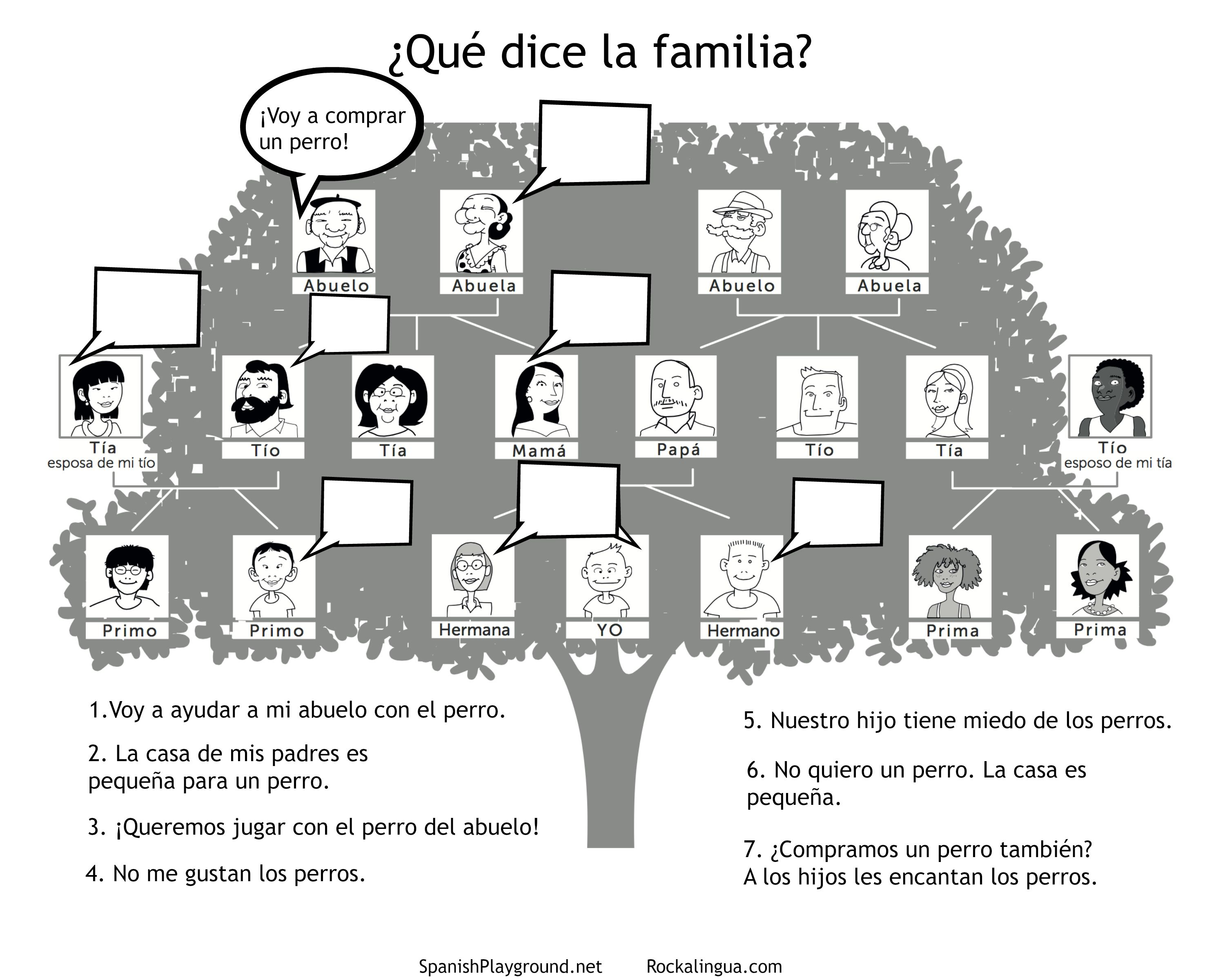 family trees in spanish - 808×648