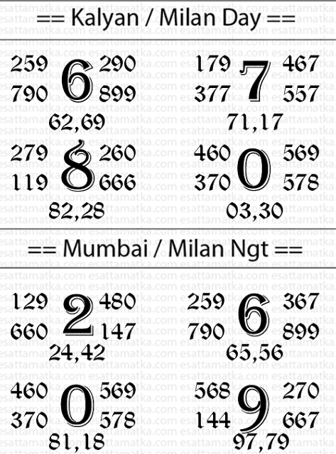 Satta Matka Lucky Number Tips Today @ Kalyan Matka (06-Jan) | Mumbai