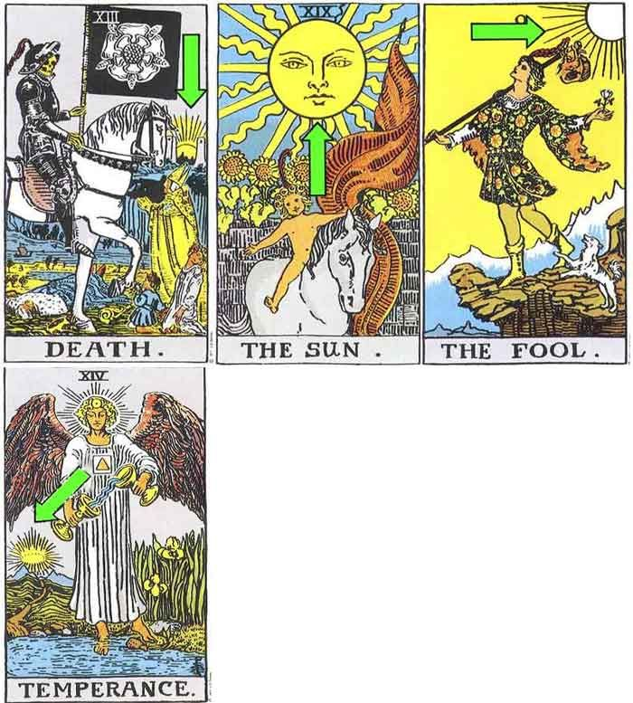 Symbol Meanings Of The Tarot S Z Because Ur Mine I Put A