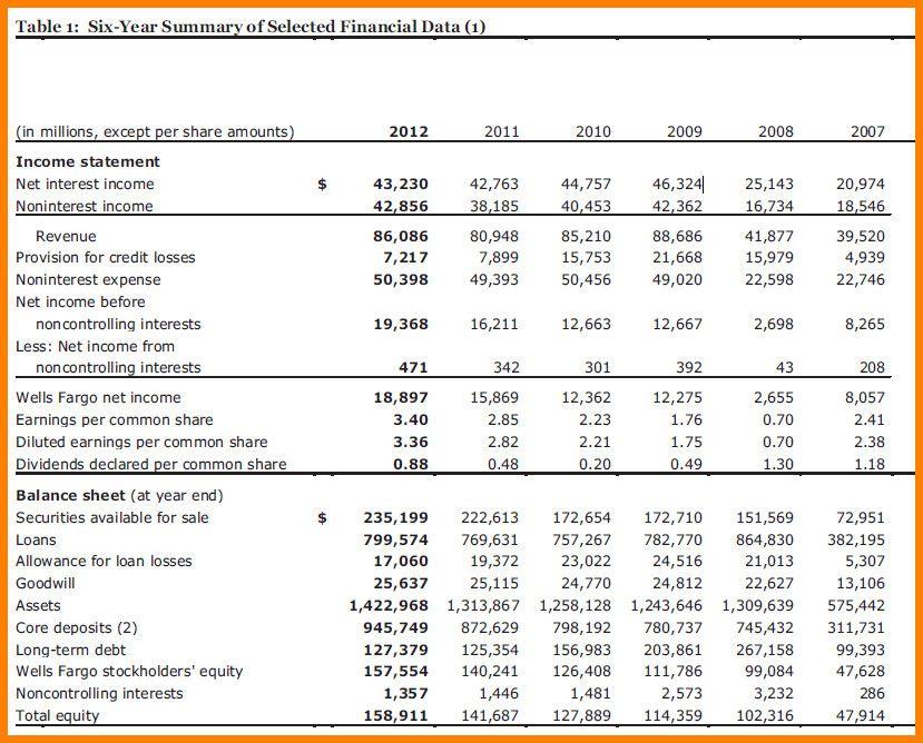 wells fargo bank statement pdf