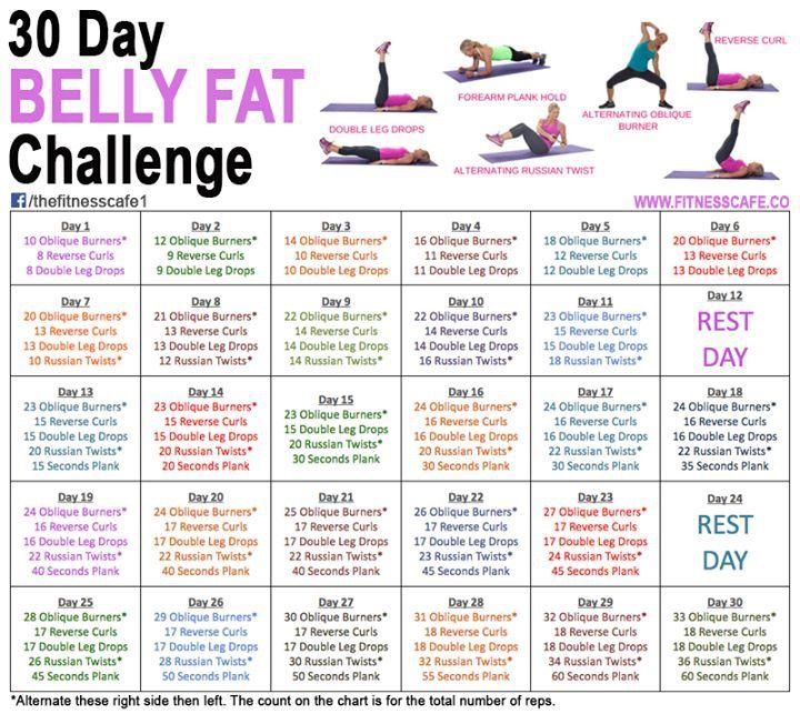 Abs in 30 Tagen definiert verlieren Gewicht