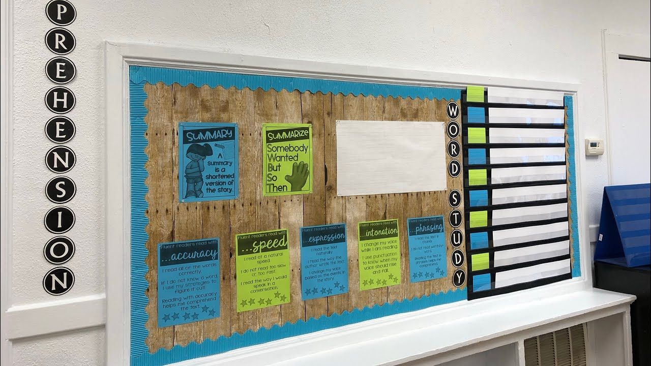 Small Group Reading Bulletin Board Teaching In A Tiny School