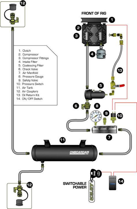 How To Rebuild A York Compressor For Air Ride Think I Ll Do This In The Bus When I Get The New Motor In Air Compressor Compressor Air Ride