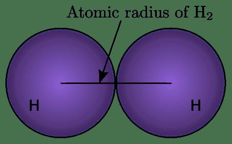 نصف القطر الذري Atomic Radius Atom Pie Chart Chart