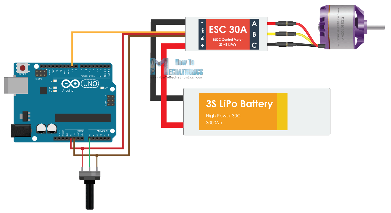 Arduino Brushless Motor Control Tutorial | ESC | BLDC ...
