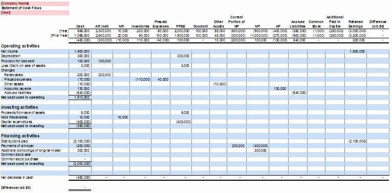 Cash Flow Chart Template Beautiful Statement Of Cash Flows Free Excel Template Cash Flow Statement Statement Template Flow Chart Template