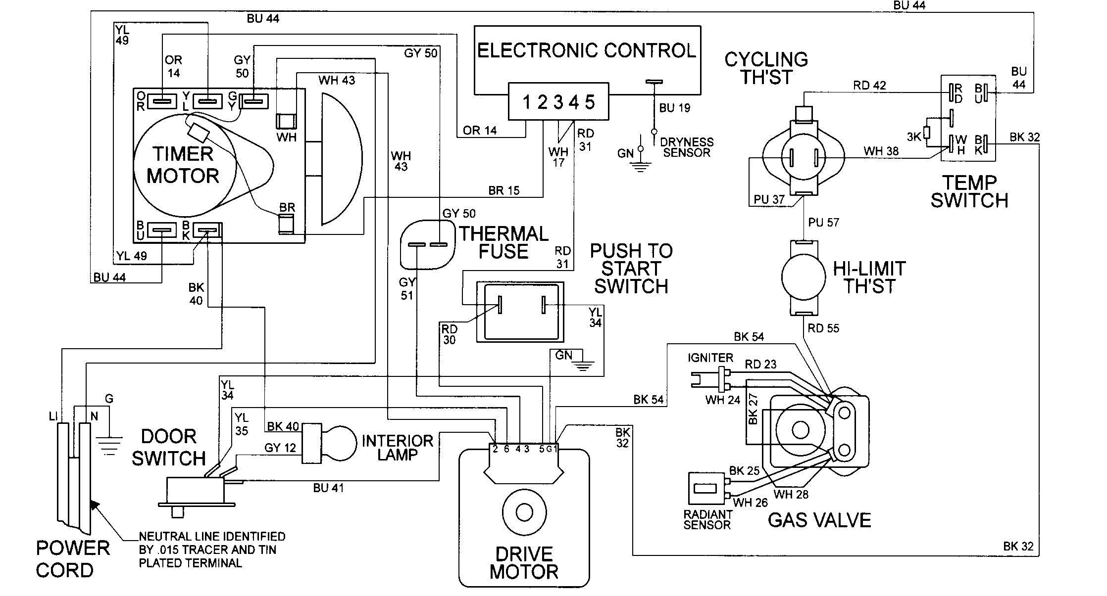 Evinrude Power Pack Wiring Diagram Elegant In 2020 Maytag Dryer Electric Dryers Gas Dryer