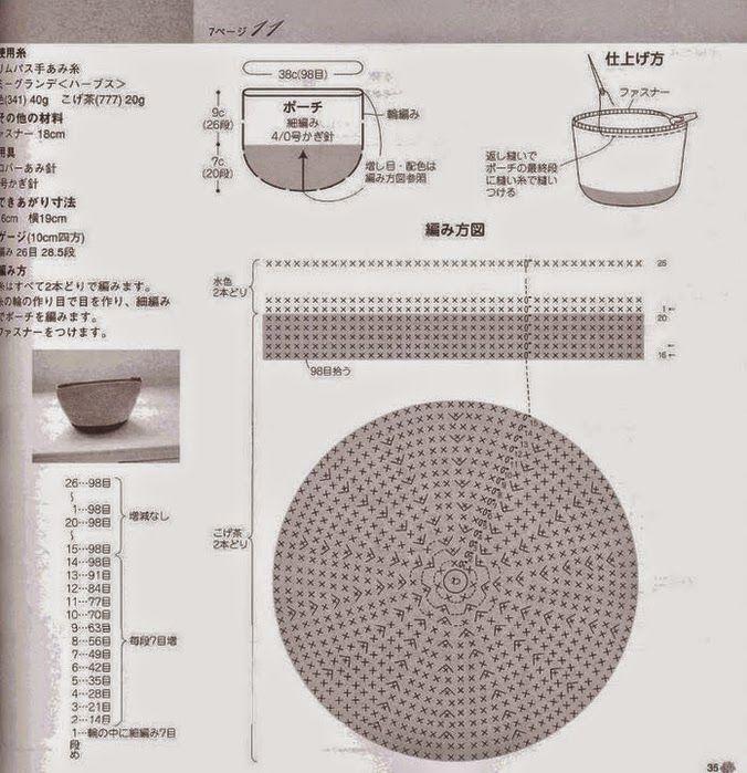 Monedero con base circular y cierre cremallera en el tope tejido con ...