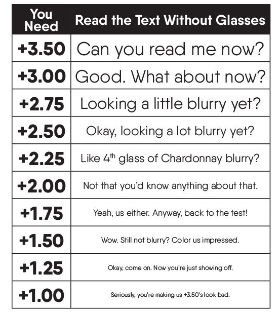 Find Your Reading Glasses Power Or Diopter Eyebobs Reading Glasses Reading Light Readers Glasses