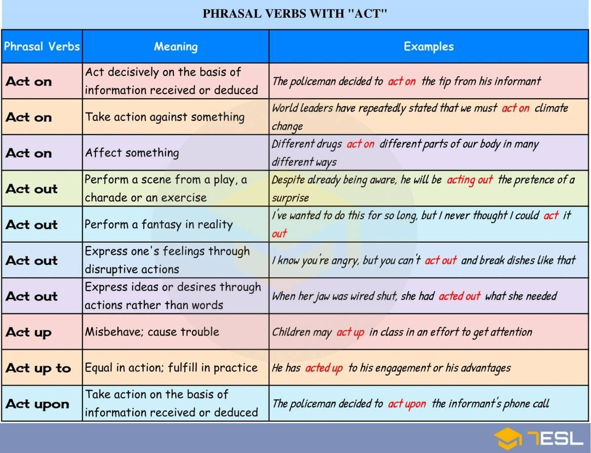 Phrasal Verbs With Act Act On Act Out Act Up Act Upon 7esl Learn English Words Life Skills Classroom Life Skills Lessons [ 918 x 1197 Pixel ]