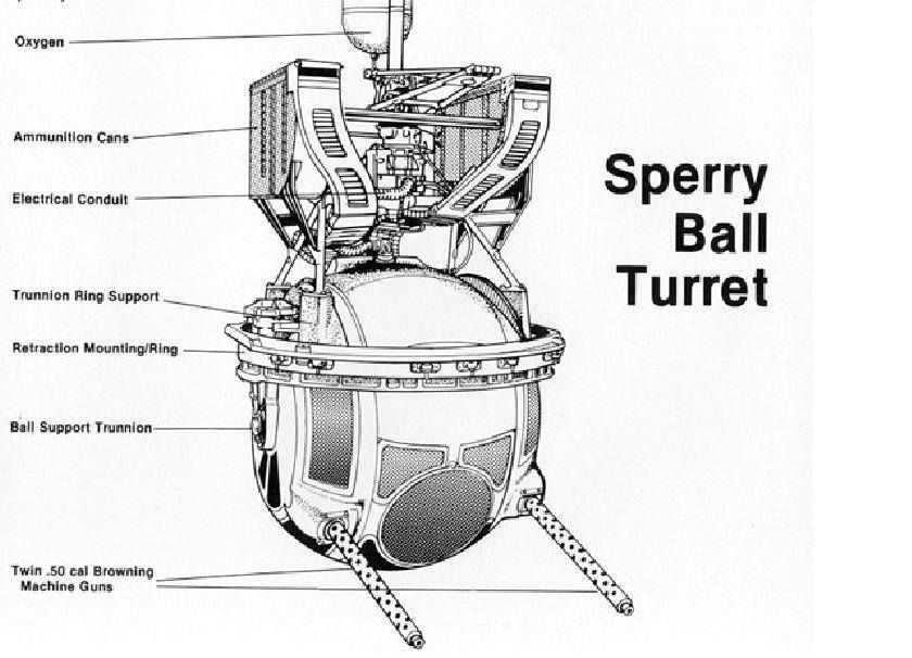 ball turret diagram b 17 bomber wwii seed bank ball turret diagram b 17 bomber