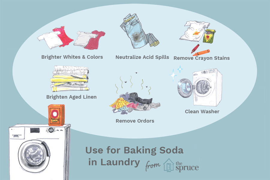 Tips For Using Baking Soda In Laundry Baking Soda In Laundry