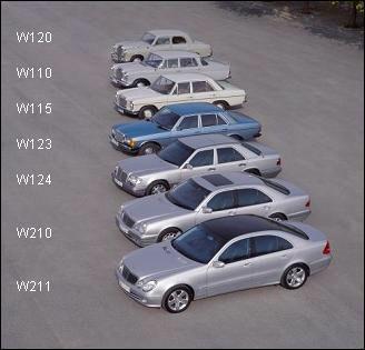 E Class Evolution Mercedes Benz Cars Mercedes Benz Accessories Mercedes Benz Classic