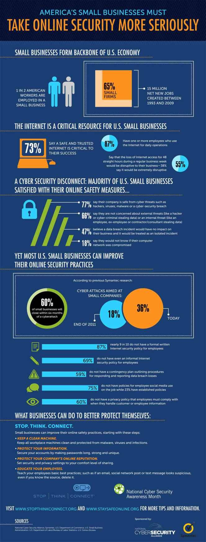 Why Small Businesses Should Take Online Security More Seriously Infographic Cyber Security Awareness Online Security Computer Security