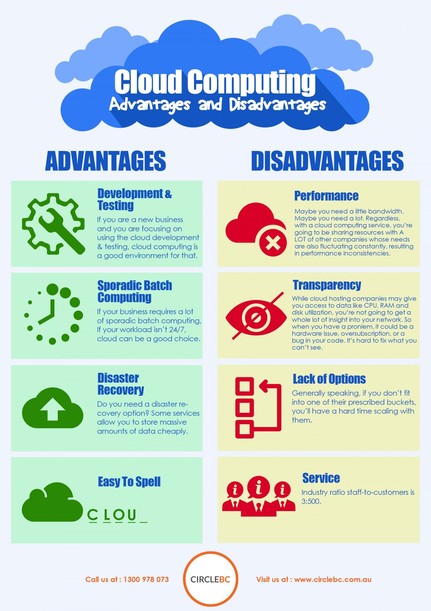 Cloud Computing Advantages And Disadvantages Infographic