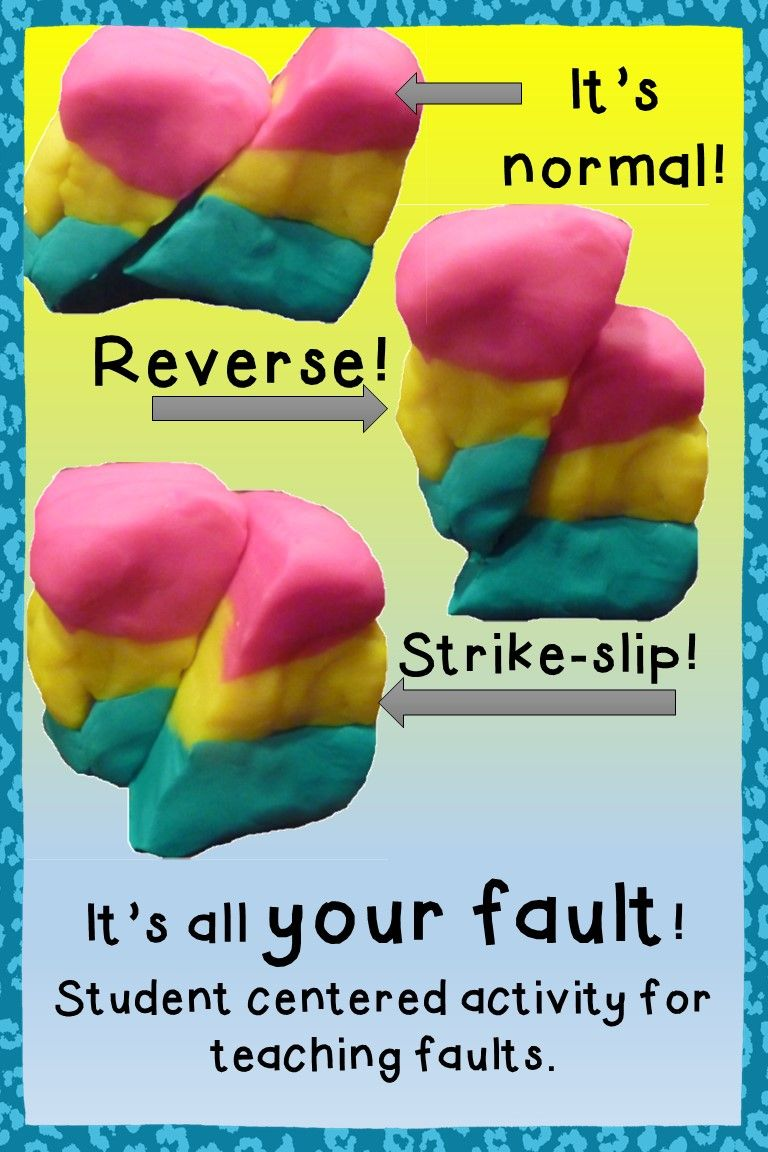 hight resolution of teaching faults activity with play dough