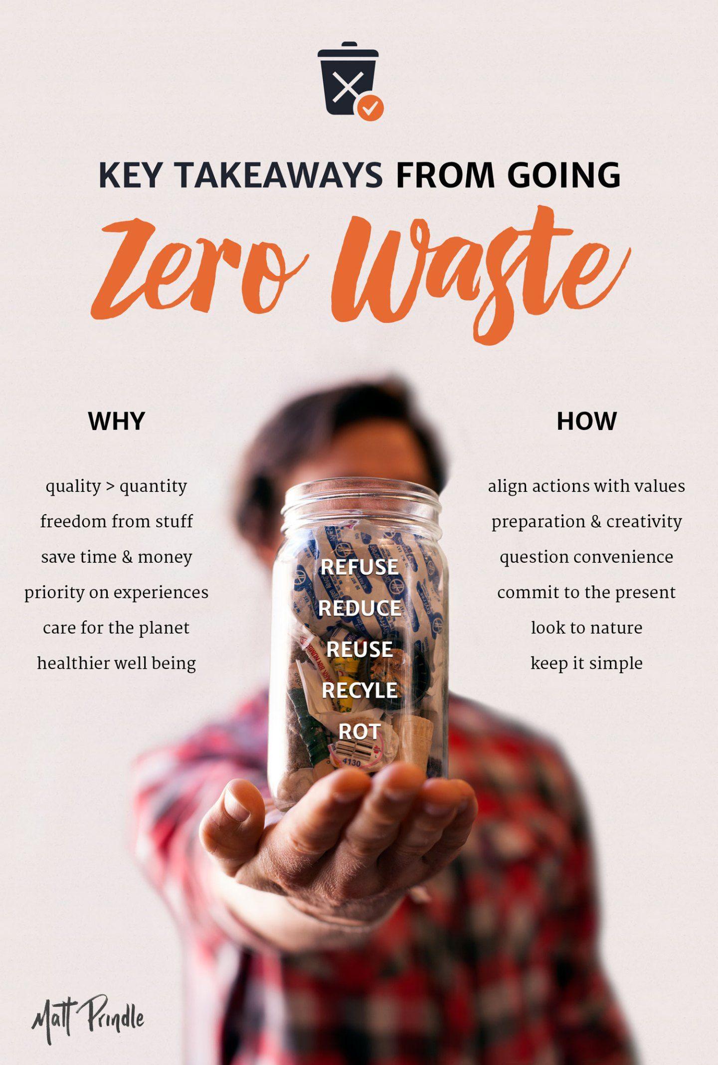 Key Takeaways After 30 Days Of Zero Waste Zero Waste Lauren Singer Zero Waste Kitchen