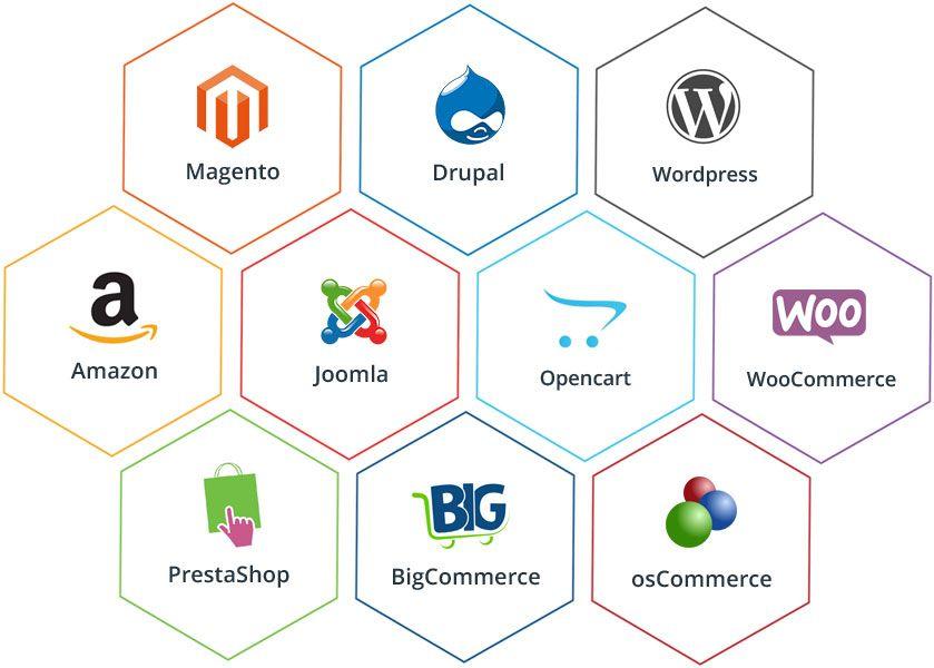 e commerce modules