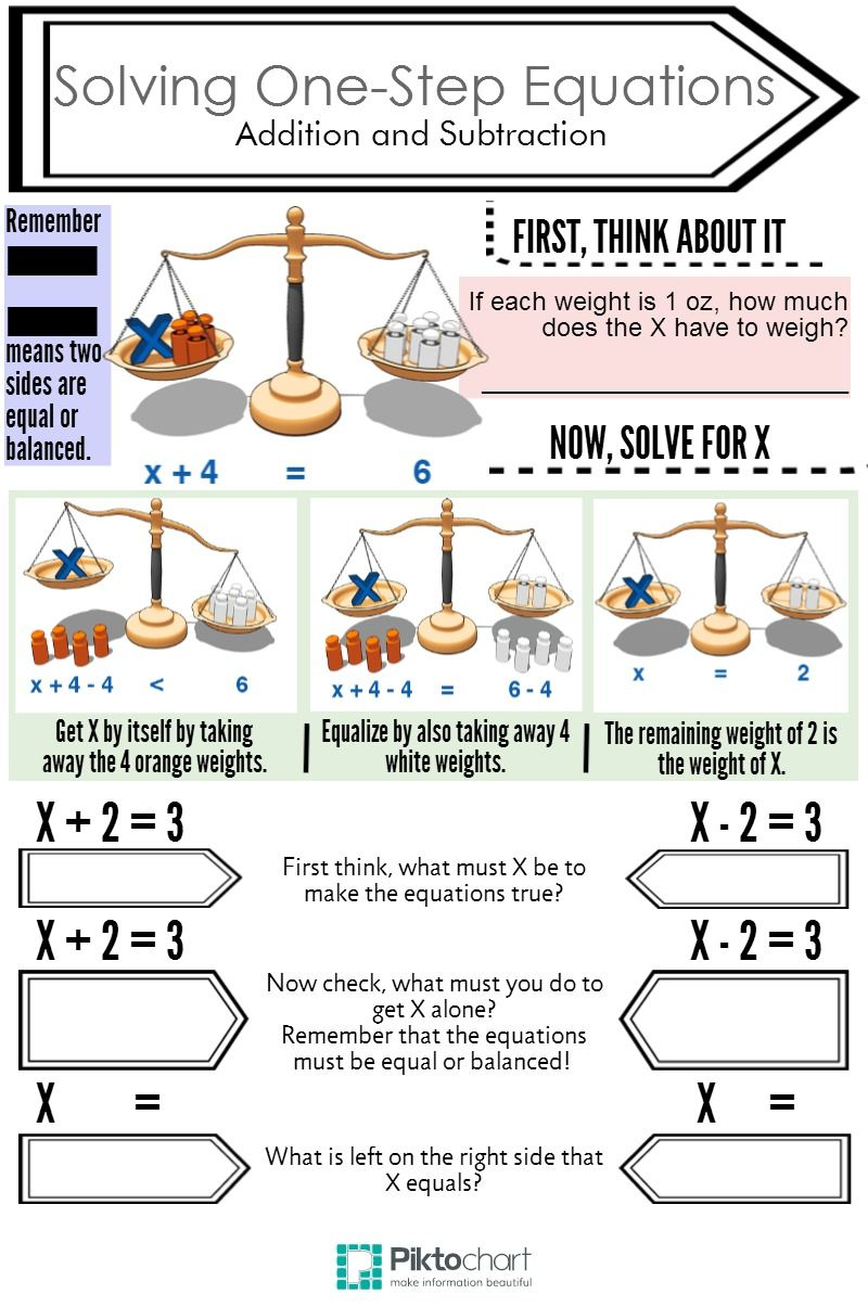 small resolution of Solving One-Step Equations   One step equations