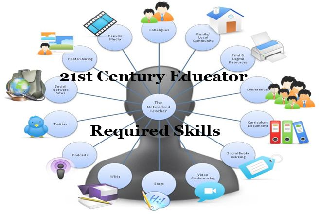 a person with brainstorm bubbles of what they need to learn to teach in the 21st century