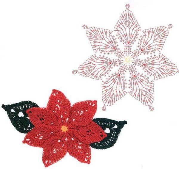 Crochet navideño con patrones | Karácsony | Pinterest