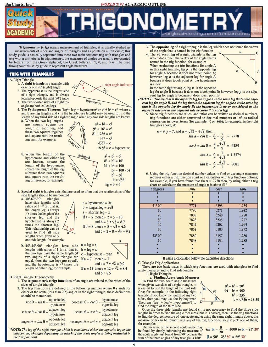 3DPrintingVideosFabricDigitalFabrication Math methods