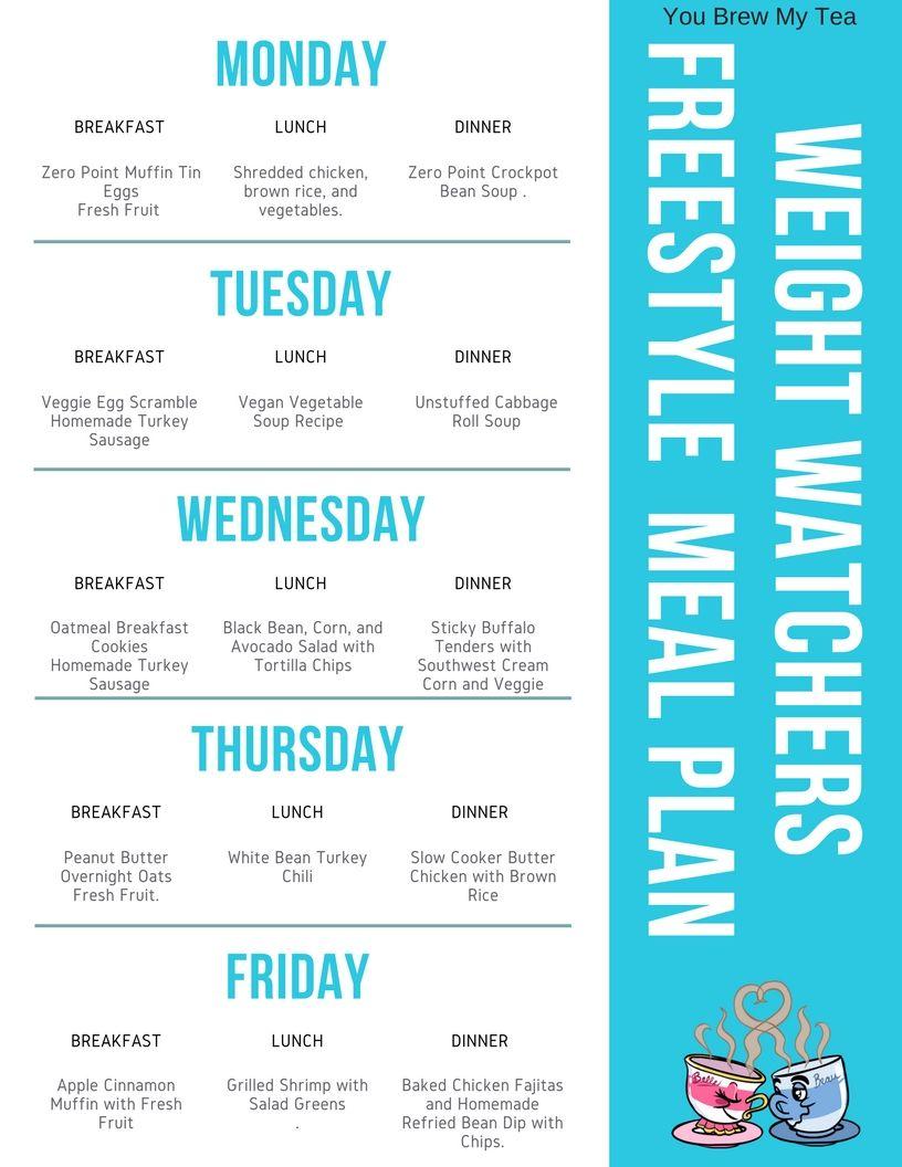 Weight watchers freestyle plan one week menu plan - Cuisine weight watchers ...