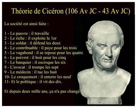 Theorie De Ciceron Avec Images Citation Citation Politique