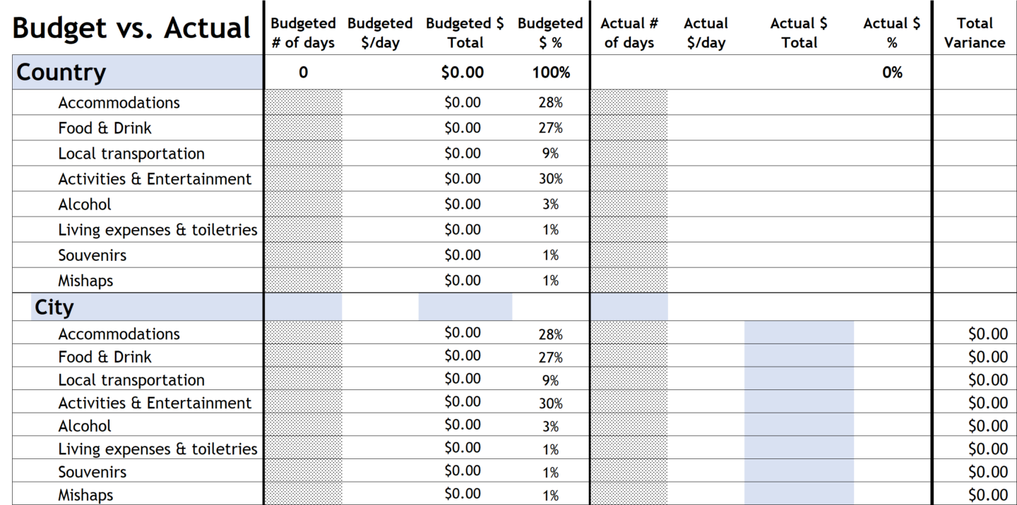 Travel Budget Excel Template Excel Budget Template Excel Budget Budget Travel