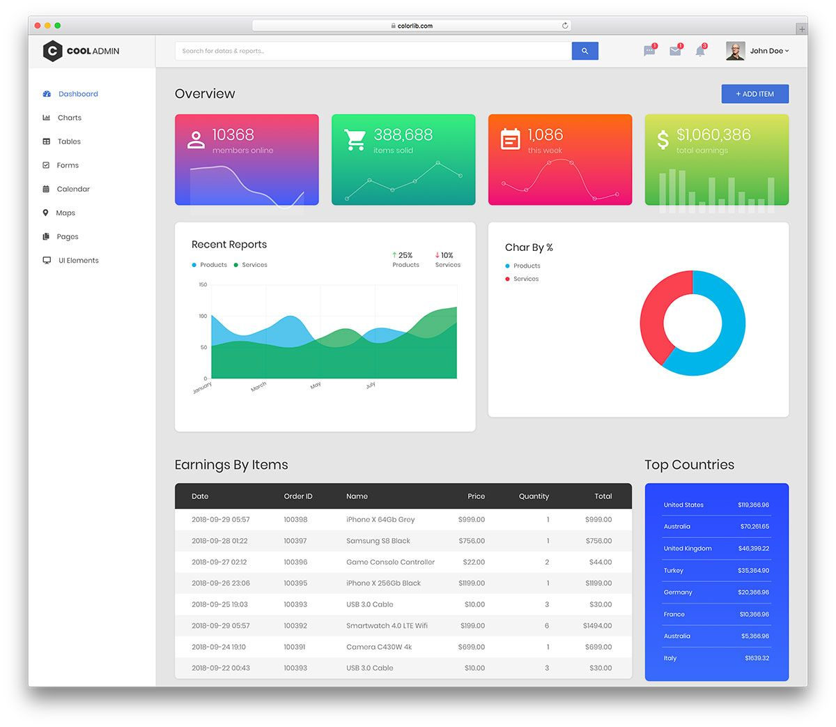 35 Best Free Dashboard Templates For Admins 2020 Colorlib In 2020 Dashboard Template Free Dashboard Templates Excel Dashboard Templates