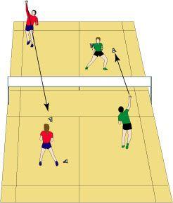 006 Badminton TwoShuttleDown Leadup Game for Physical