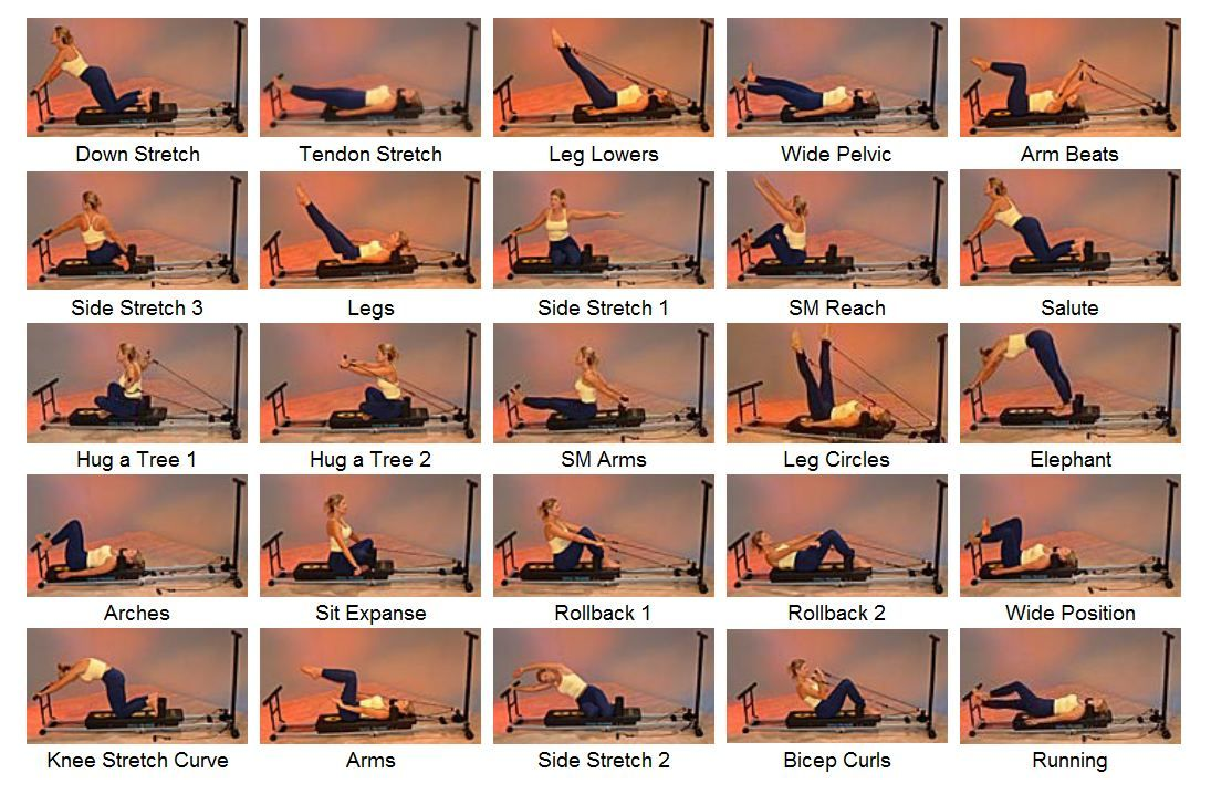 Pin By M J On Reeeform It Pilates Reformer Pilates Reformer Exercises Pilates Workout