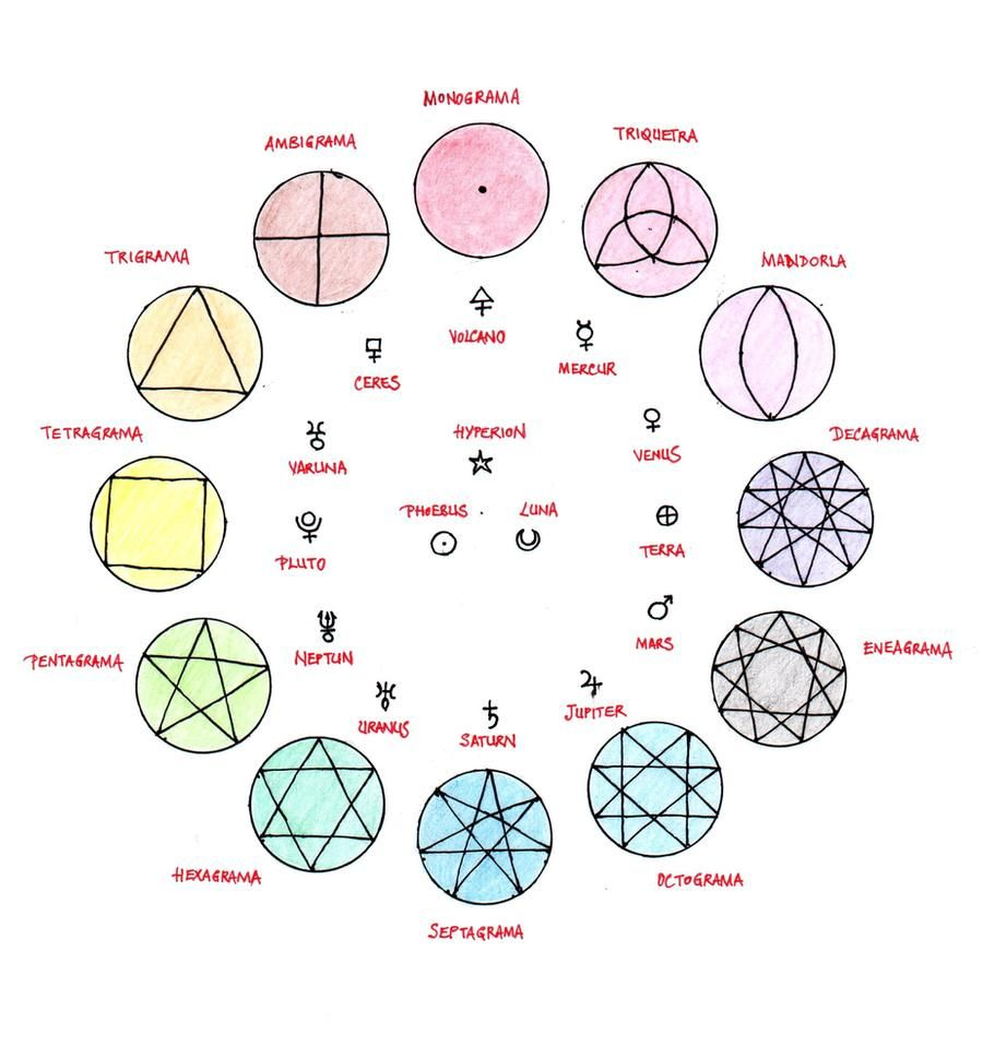 Symbolic Group By Joseph Lazarus On Deviantart Sacred Geometry Symbols Sacred Geometry Art Alchemy Symbols