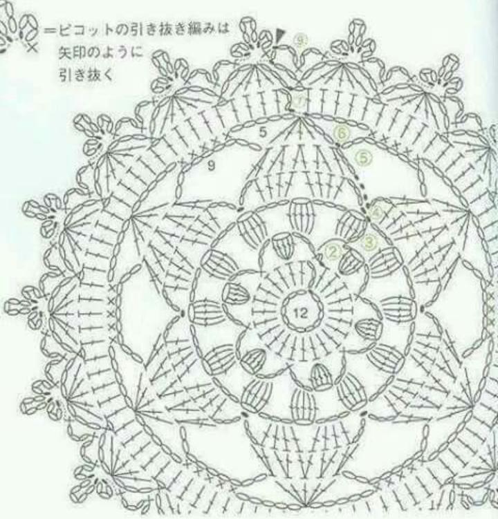 grafico de mandala a crochet 2   Mandalas   Pinterest   Mandalas ...