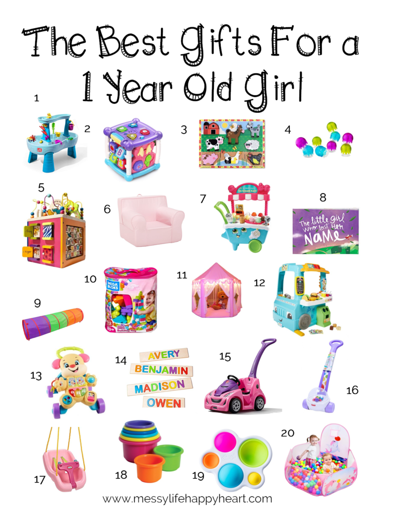 Best Gifts For A One Year Old Girl With Images 1 Year Old Birthday Party One Year Old Baby Girl First Birthday