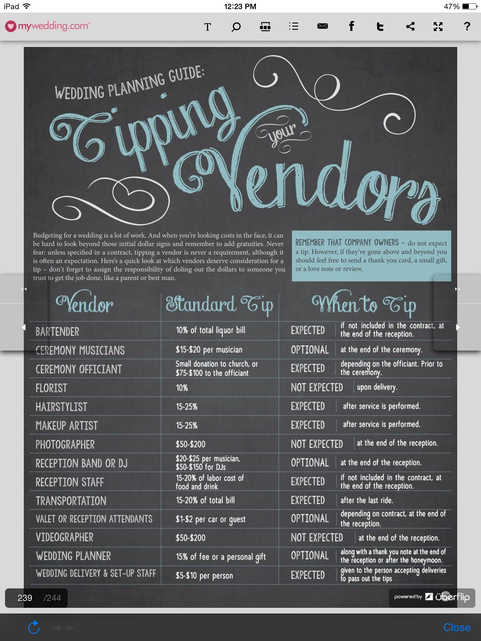 Pin By Melissa Osborne On Weddings Wedding Planning Guide Wedding Planning Wedding Vendors