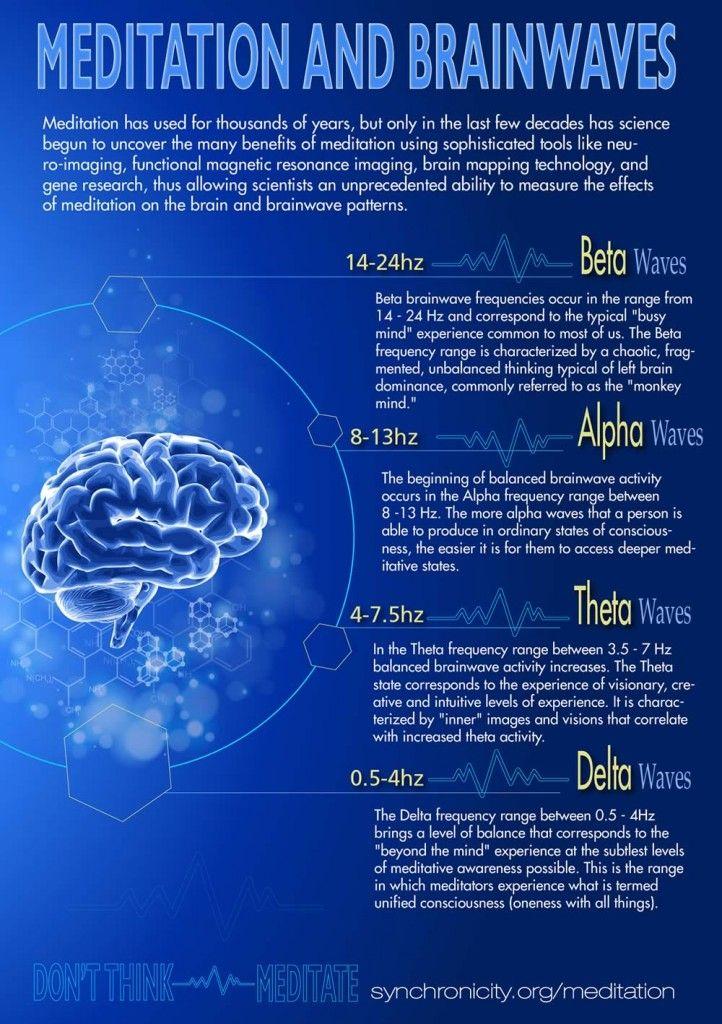 Brain Healing Frequencies