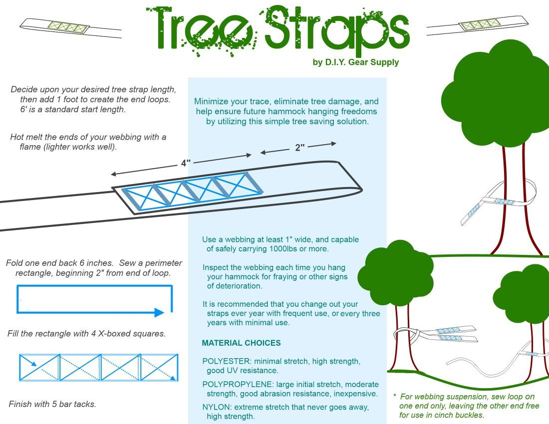 camping outdoors    hanging a hammock with tree straps  hanging a hammock with tree straps    diy   pinterest   camping      rh   pinterest