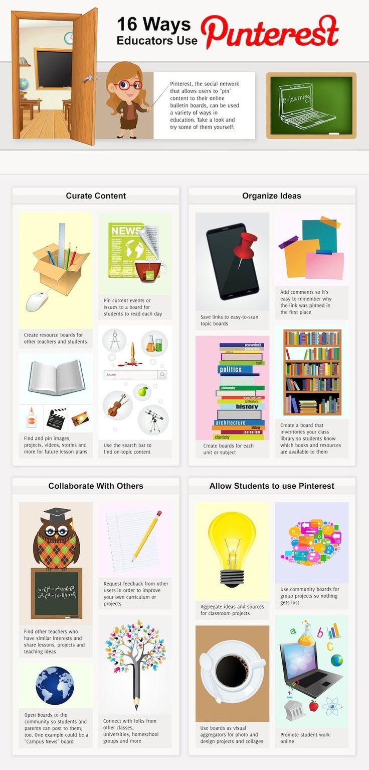 16 Ways Educators Can Use Pinterest Pinterest teachers