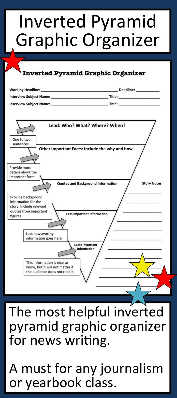 Journalism Graphic Organizers Inverted Pyramid Teaching Writing Informational Text Graphic Organizers [ 1620 x 720 Pixel ]