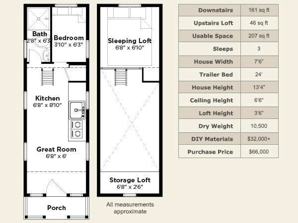 Beautiful 2 Bedroom Tiny House Plan On Wheels