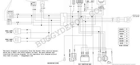 Image result for schematics for electrical wiring for 2005