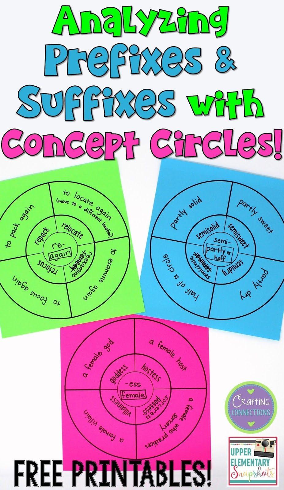 Concept Circles Analyze Prefixes And Suffixes