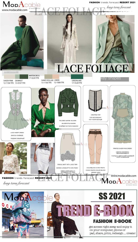 Resort 2021 trend Lace Foliage