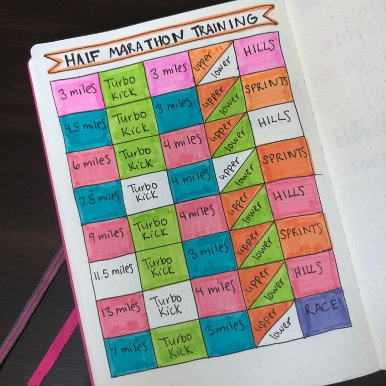 How To Start And Use A Bullet Journal: A Simple, No Frills