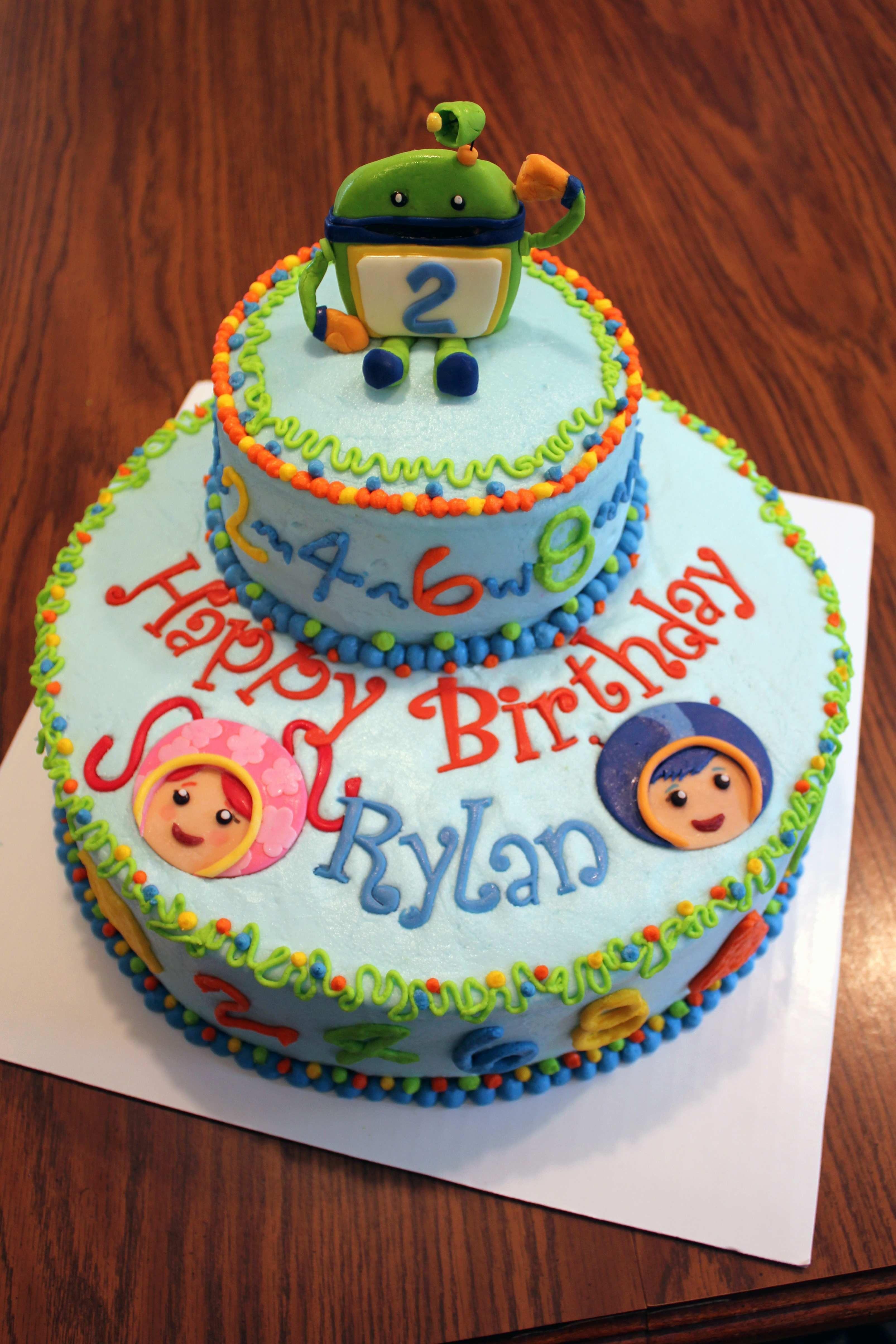 Happy Birthday Cake With Edit Name